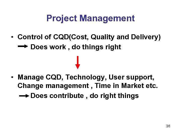 Project Management • Control of CQD(Cost, Quality and Delivery) Does work , do things