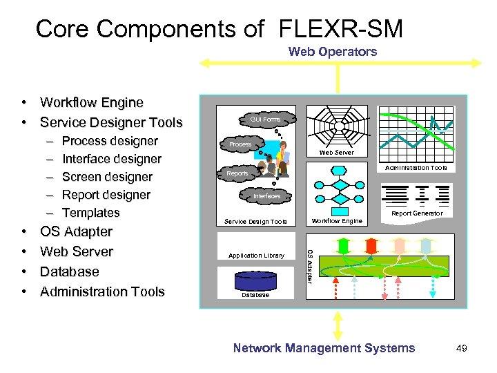 Core Components of FLEXR-SM Web Operators • Workflow Engine • Service Designer Tools –