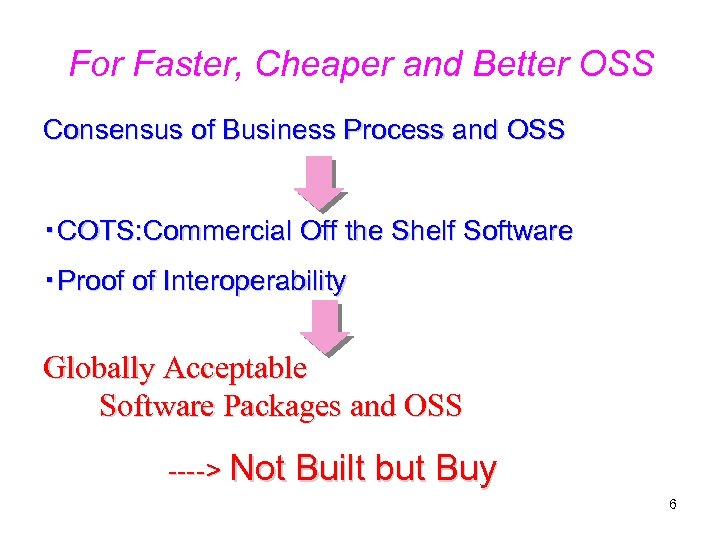 For Faster, Cheaper and Better OSS Consensus of Business Process and OSS ・COTS: Commercial