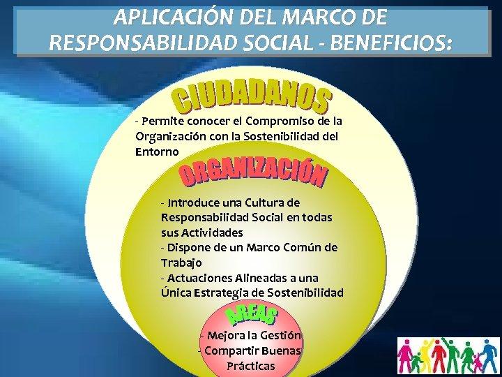 APLICACIÓN DEL MARCO DE RESPONSABILIDAD SOCIAL - BENEFICIOS: - Permite conocer el Compromiso de