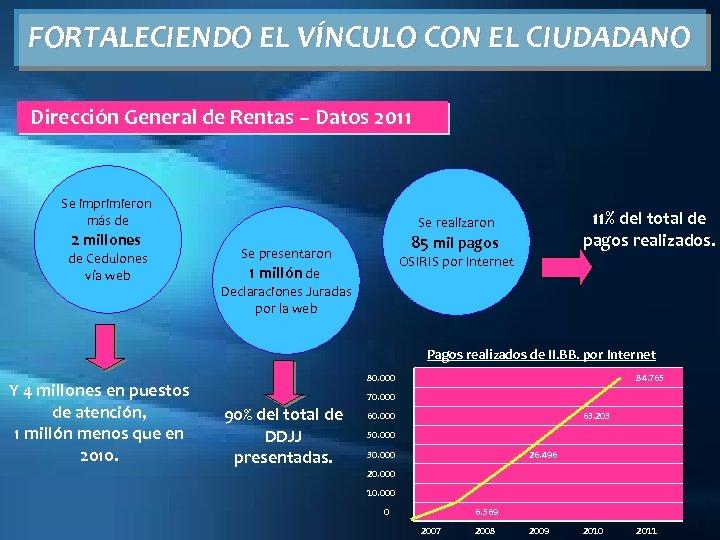 FORTALECIENDO EL VÍNCULO CON EL CIUDADANO Dirección General de Rentas – Datos 2011 Se