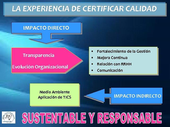 LA EXPERIENCIA DE CERTIFICAR CALIDAD IMPACTO DIRECTO Transparencia Evolución Organizacional Medio Ambiente Aplicación de