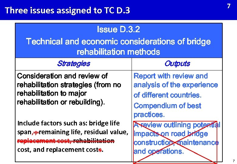 7 Three issues assigned to TC D. 3 Issue D. 3. 2 Technical and