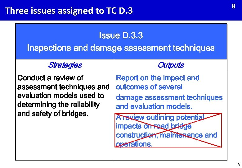 8 Three issues assigned to TC D. 3 Issue D. 3. 3 Inspections and