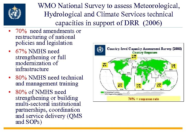 WMO National Survey to assess Meteorological, Hydrological and Climate Services technical capacities in support