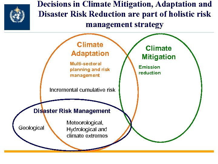 Decisions in Climate Mitigation, Adaptation and Disaster Risk Reduction are part of holistic risk