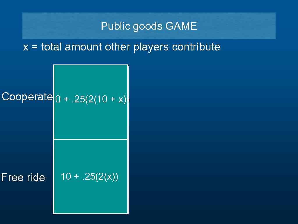 Public goods GAME x = total amount other players contribute Cooperate 0 +. 25(2(10