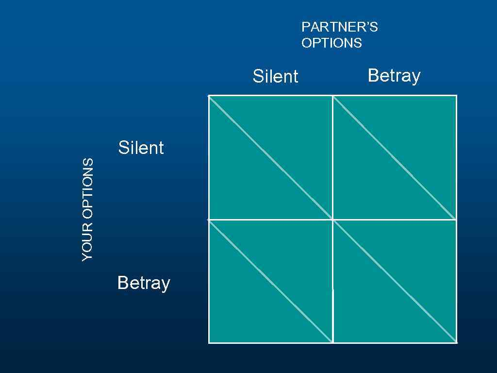 PARTNER'S OPTIONS YOUR OPTIONS Silent Betray