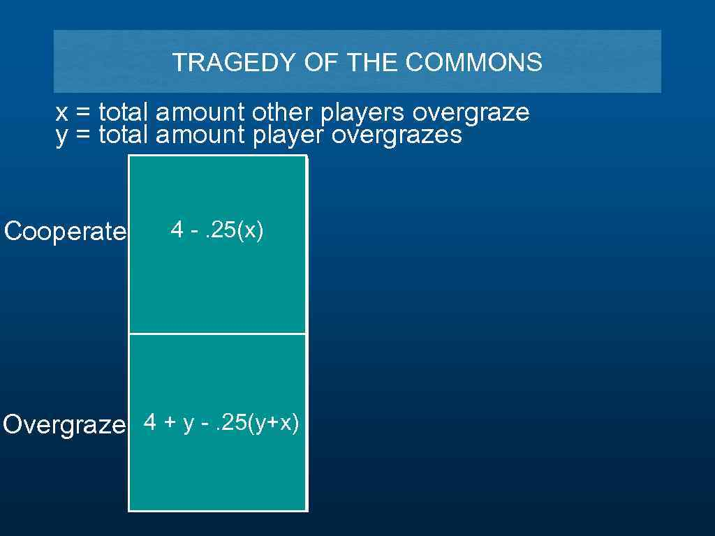 TRAGEDY OF THE COMMONS x = total amount other players overgraze y = total