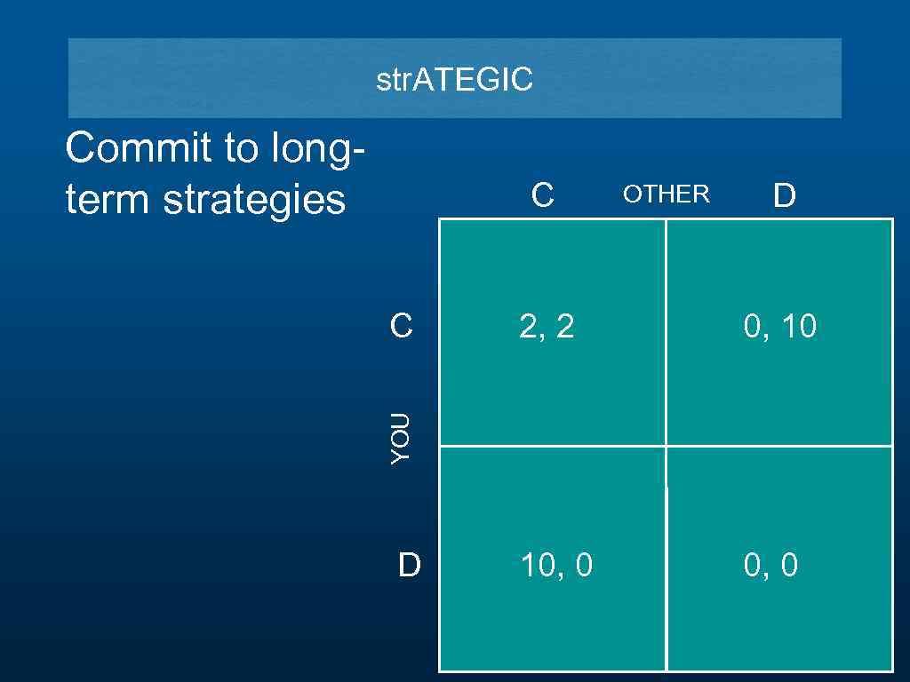 str. ATEGIC Commit to longterm strategies C D 2, 2 0, 10 10, 0