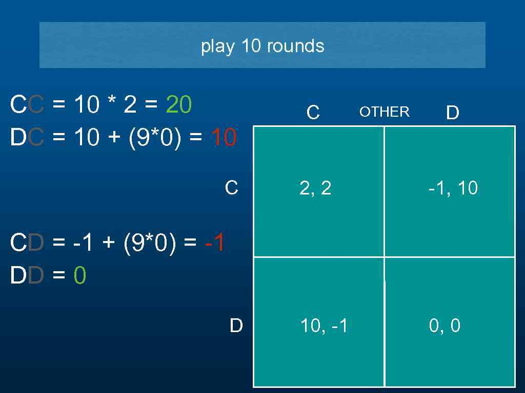 play 10 rounds CC = 10 * 2 = 20 DC = 10 +