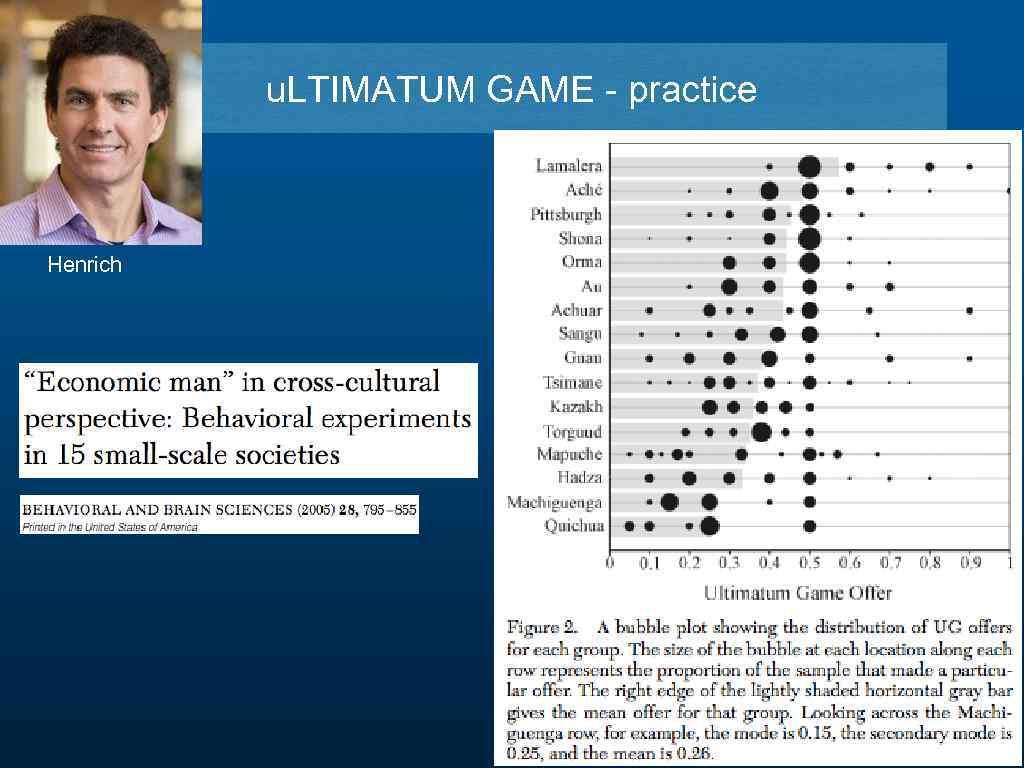u. LTIMATUM GAME - practice Henrich