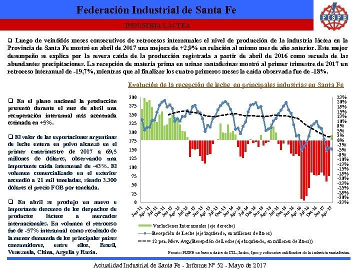 Federación Industrial de Santa Fe INDUSTRIA LÁCTEA q Luego de veintidós meses consecutivos de