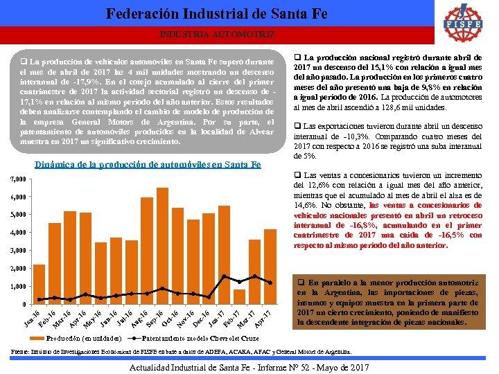 Federación Industrial de Santa Fe INDUSTRIA AUTOMOTRIZ q La producción de vehículos automóviles en