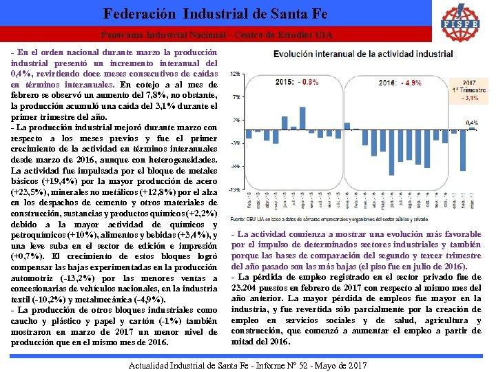 Federación Industrial de Santa Fe Panorama Industrial Nacional - Centro de Estudios UIA -
