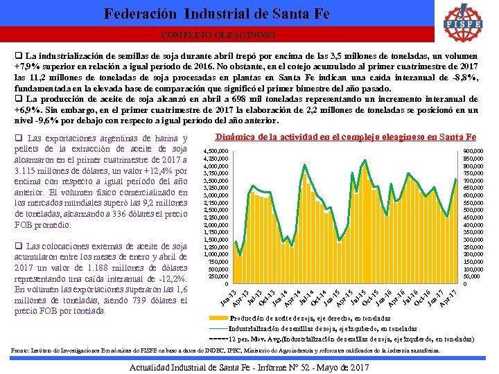 Federación Industrial de Santa Fe COMPLEJO OLEAGINOSO q La industrialización de semillas de soja