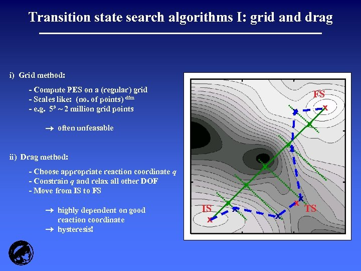 Transition state search algorithms I: grid and drag i) Grid method: - Compute PES