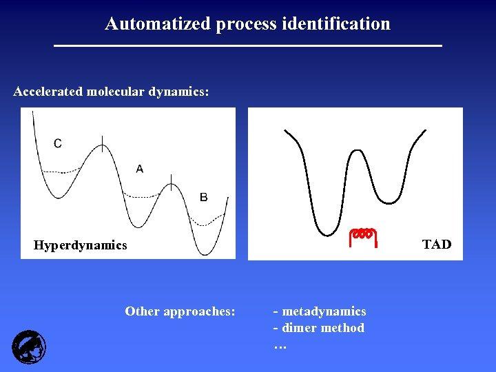 Automatized process identification Accelerated molecular dynamics: TAD Hyperdynamics Other approaches: - metadynamics - dimer