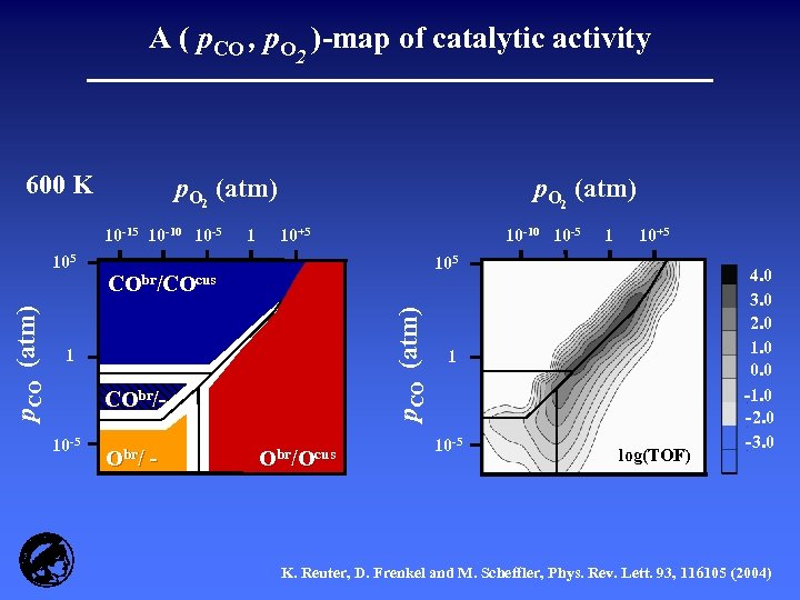 A ( p. CO , p. O 2 )-map of catalytic activity 600 K