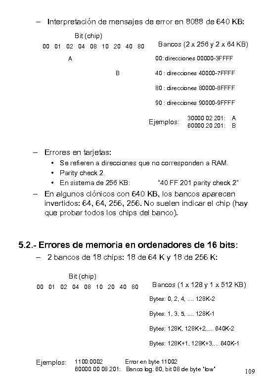 – Interpretación de mensajes de error en 8088 de 640 KB: Bit (chip) 00