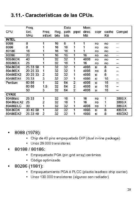 3. 11. - Características de las CPUs. • 8088 (1978): • Chip de 40