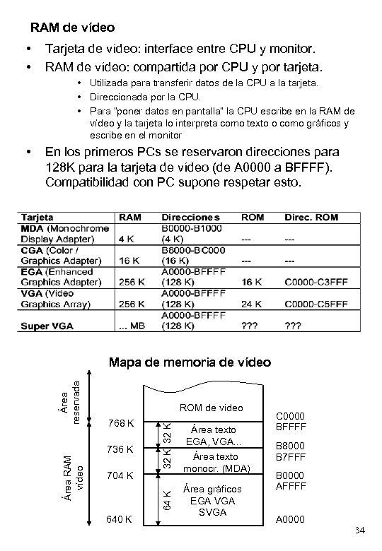 RAM de vídeo • • Tarjeta de vídeo: interface entre CPU y monitor. RAM
