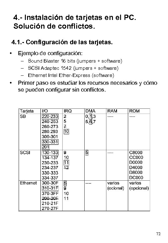 4. - Instalación de tarjetas en el PC. Solución de conflictos. 4. 1. -