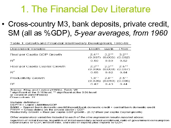 1. The Financial Dev Literature • Cross-country M 3, bank deposits, private credit, SM