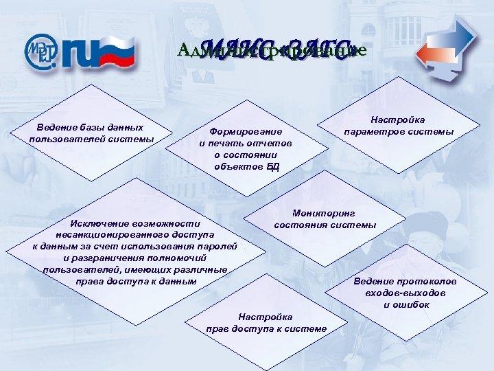 Администрирование МАИС «ЗАГС» Ведение базы данных пользователей системы Формирование и печать отчетов о состоянии