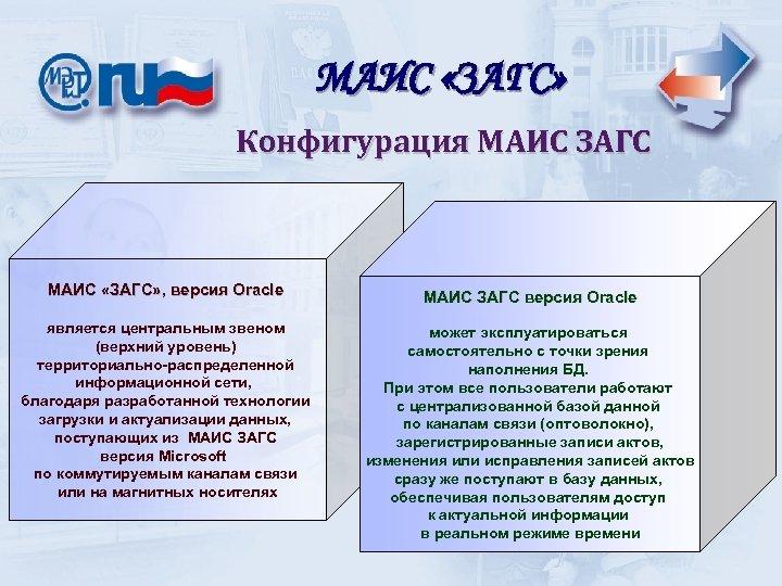 МАИС «ЗАГС» Конфигурация МАИС ЗАГС МАИС «ЗАГС» , версия Oracle МАИС ЗАГС версия Oracle