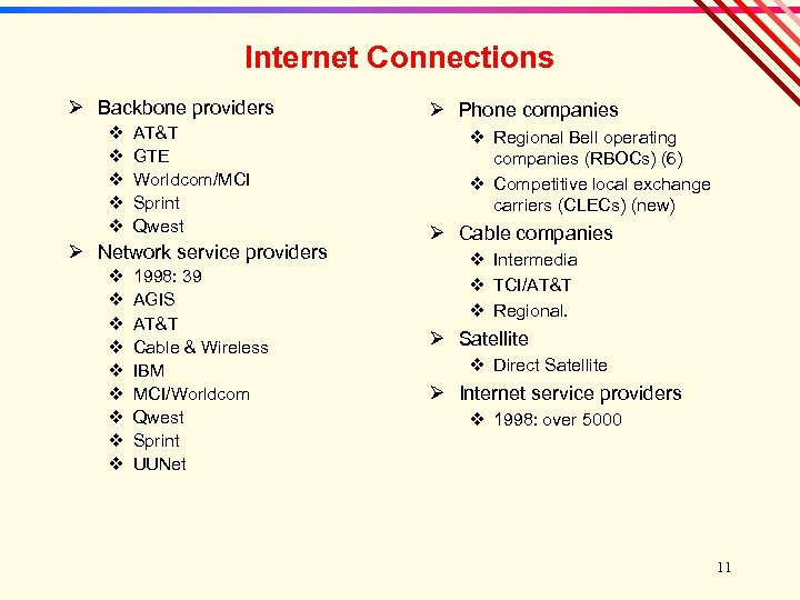Internet Connections Ø Backbone providers v v v AT&T GTE Worldcom/MCI Sprint Qwest Ø