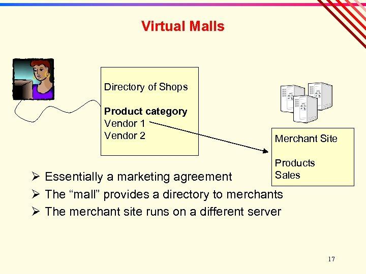 Virtual Malls Directory of Shops Product category Vendor 1 Vendor 2 Merchant Site Products