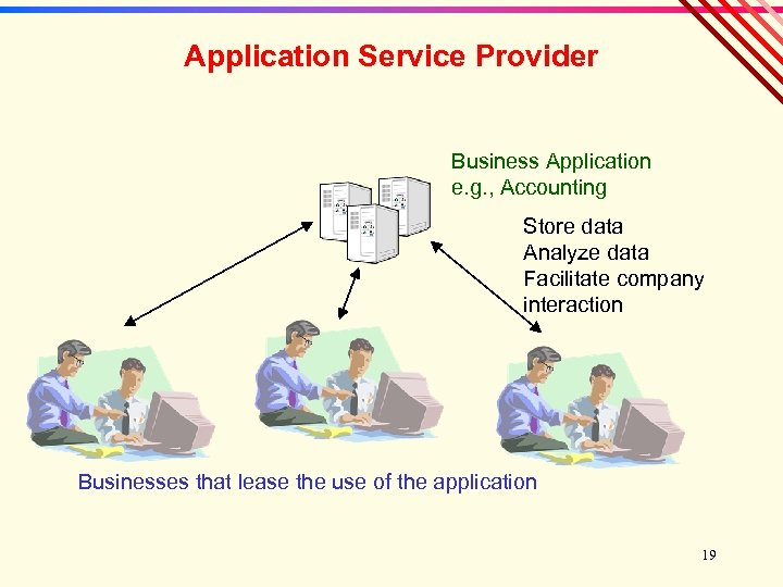 Application Service Provider Business Application e. g. , Accounting Store data Analyze data Facilitate
