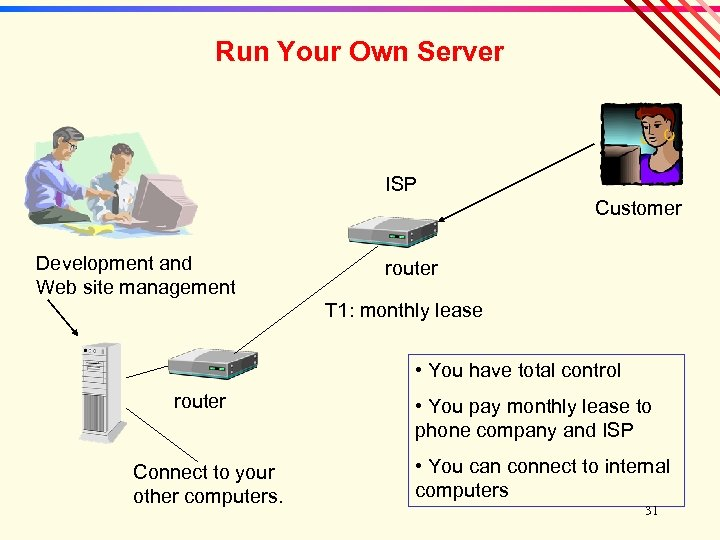 Run Your Own Server ISP Customer Development and Web site management router T 1: