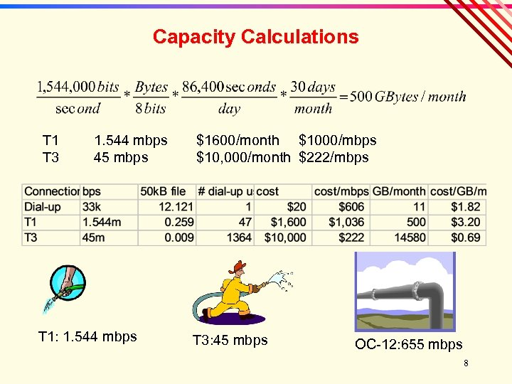 Capacity Calculations T 1 T 3 1. 544 mbps 45 mbps T 1: 1.