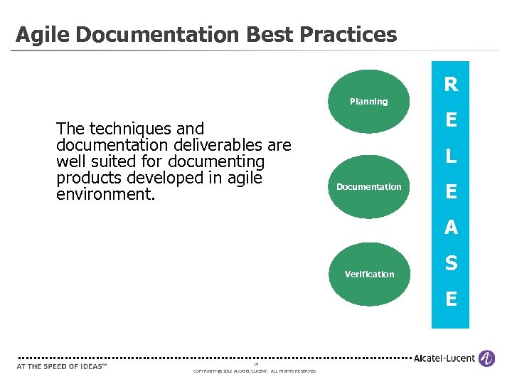 Agile Documentation Best Practices R Planning The techniques and documentation deliverables are well suited