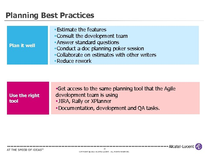 Planning Best Practices Plan it well Use the right tool • Estimate the features