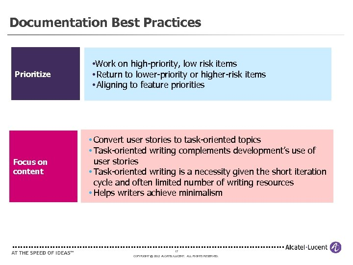 Documentation Best Practices Prioritize Focus on content • Work on high-priority, low risk items