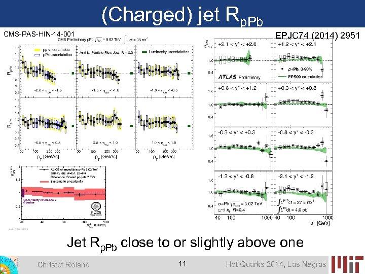 (Charged) jet Rp. Pb CMS-PAS-HIN-14 -001 EPJC 74 (2014) 2951 Jet Rp. Pb close