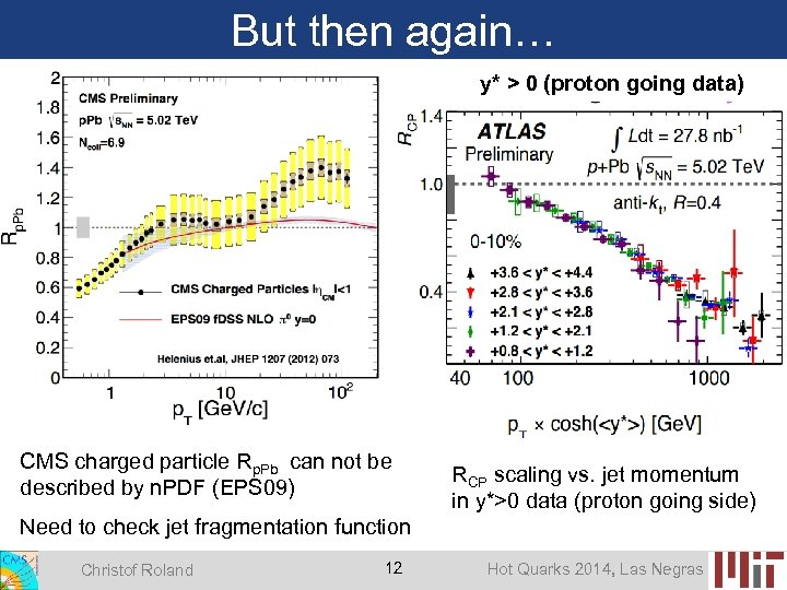 But then again… y* > 0 (proton going data) CMS charged particle Rp. Pb