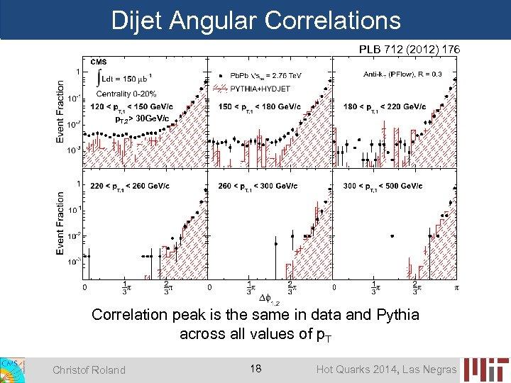 Dijet Angular Correlations PLB 712 (2012) 176 p. T, 2> 30 Ge. V/c Correlation
