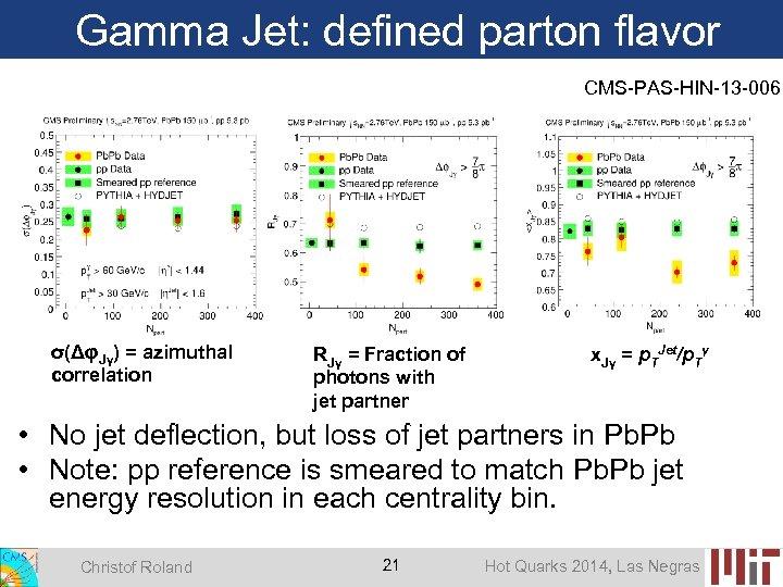 Gamma Jet: defined parton flavor CMS-PAS-HIN-13 -006 σ(ΔφJγ) = azimuthal correlation RJγ = Fraction