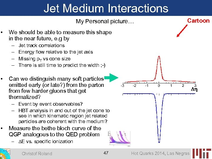 Jet Medium Interactions My Personal picture… • We should be able to measure this