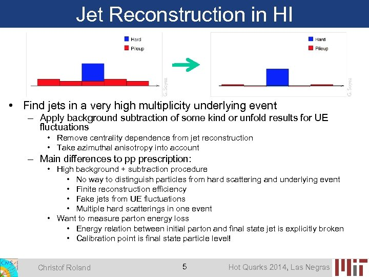 Jet Reconstruction in HI • Find jets in a very high multiplicity underlying event