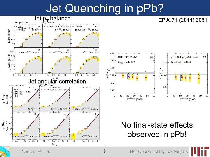 Jet Quenching in p. Pb? Jet p. T balance EPJC 74 (2014) 2951 Jet