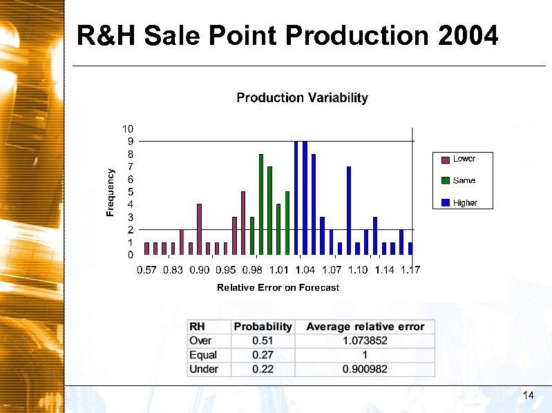 R&H Sale Point Production 2004 14