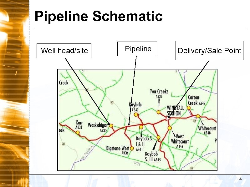 Pipeline Schematic Well head/site Pipeline Delivery/Sale Point 4
