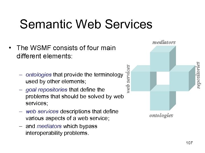 Semantic Web Services web services • The WSMF consists of four main different elements: