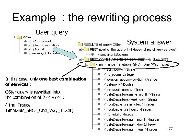 Example : the rewriting process User query System answer In this case, only one