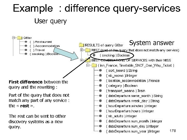 Example : difference query-services User query System answer First difference between the query and